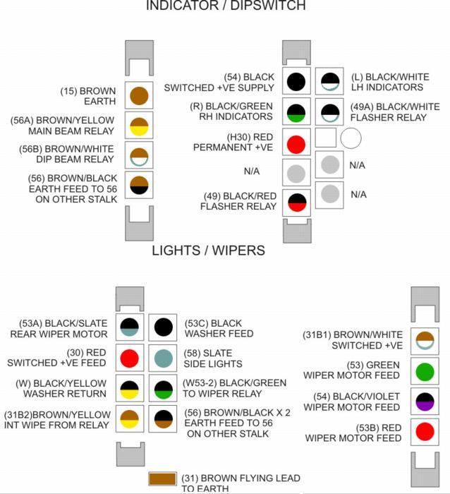 sierra wiring diagram    haynes manual - donor